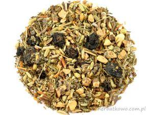 Herbatka ziołowa Na Odkwaszanie Organizmu